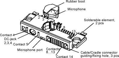 Nokia Hfu 2 Wiring Diagram furthermore Geo Tracker Wiring Diagram Light also Where Is A Crank Sensor For A 96 S 10 2 2 4 Cylinder 2 Wheel Drive 847238 as well 5svhk Jeep Grand Cherokee Laredo 95 Laredo 4 0 Auto Tranny Intermittent also 1999 Isuzu Npr Fuse Diagram. on 91 isuzu npr wiring diagram