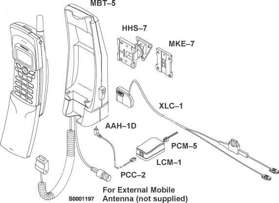 extended car kit cark - nokia 8110 nhe