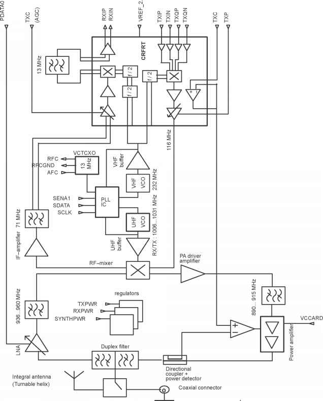Nokia Nhx 2nd Schematic Diagram