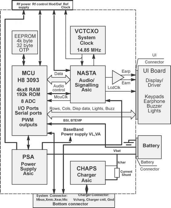 block diagram of baseband - nokia ringo nhx